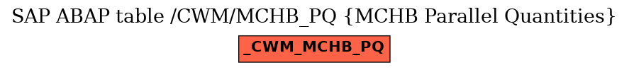 SAP ABAP Table /CWM/MCHB_PQ (MCHB Parallel Quantities) - SAP