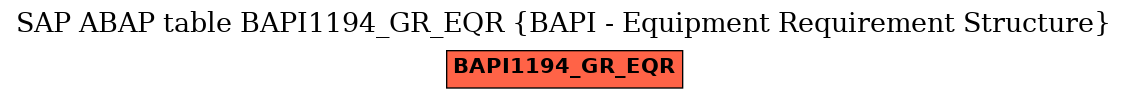 E-R Diagram for table BAPI1194_GR_EQR (BAPI - Equipment Requirement Structure)