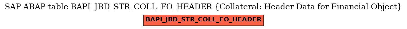E-R Diagram for table BAPI_JBD_STR_COLL_FO_HEADER (Collateral: Header Data for Financial Object)