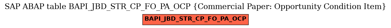 E-R Diagram for table BAPI_JBD_STR_CP_FO_PA_OCP (Commercial Paper: Opportunity Condition Item)