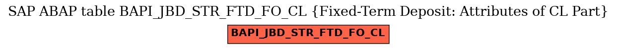 E-R Diagram for table BAPI_JBD_STR_FTD_FO_CL (Fixed-Term Deposit: Attributes of CL Part)