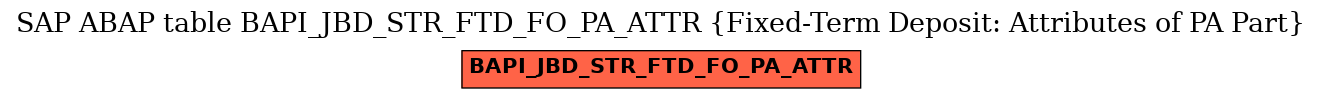 E-R Diagram for table BAPI_JBD_STR_FTD_FO_PA_ATTR (Fixed-Term Deposit: Attributes of PA Part)