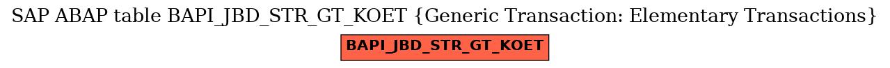 E-R Diagram for table BAPI_JBD_STR_GT_KOET (Generic Transaction: Elementary Transactions)