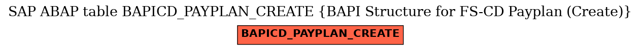 E-R Diagram for table BAPICD_PAYPLAN_CREATE (BAPI Structure for FS-CD Payplan (Create))