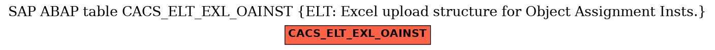 E-R Diagram for table CACS_ELT_EXL_OAINST (ELT: Excel upload structure for Object Assignment Insts.)