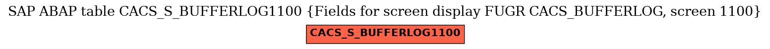 E-R Diagram for table CACS_S_BUFFERLOG1100 (Fields for screen display FUGR CACS_BUFFERLOG, screen 1100)