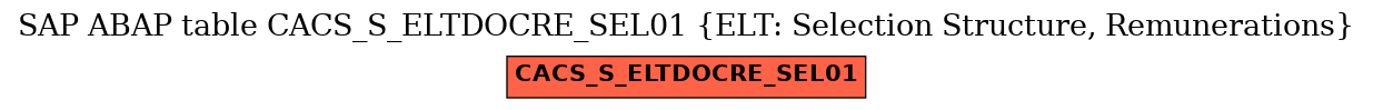 E-R Diagram for table CACS_S_ELTDOCRE_SEL01 (ELT: Selection Structure, Remunerations)