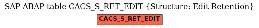 E-R Diagram for table CACS_S_RET_EDIT (Structure: Edit Retention)