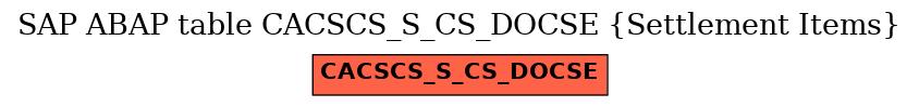 E-R Diagram for table CACSCS_S_CS_DOCSE (Settlement Items)