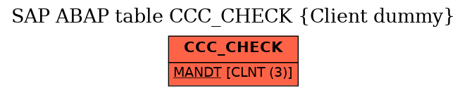 E-R Diagram for table CCC_CHECK (Client dummy)