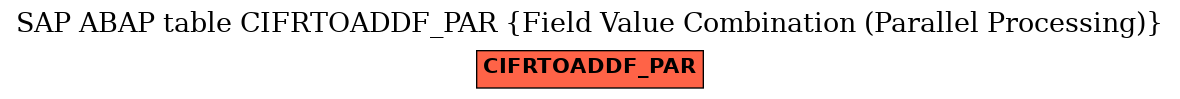 E-R Diagram for table CIFRTOADDF_PAR (Field Value Combination (Parallel Processing))