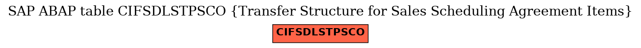 E-R Diagram for table CIFSDLSTPSCO (Transfer Structure for Sales Scheduling Agreement Items)
