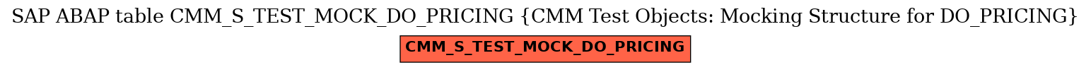 E-R Diagram for table CMM_S_TEST_MOCK_DO_PRICING (CMM Test Objects: Mocking Structure for DO_PRICING)
