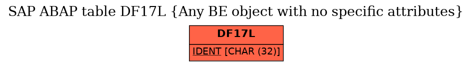 E-R Diagram for table DF17L (Any BE object with no specific attributes)