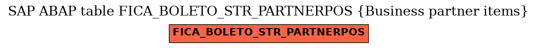 E-R Diagram for table FICA_BOLETO_STR_PARTNERPOS (Business partner items)
