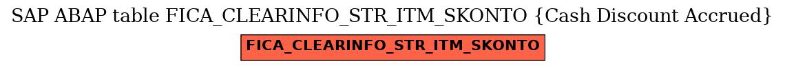 E-R Diagram for table FICA_CLEARINFO_STR_ITM_SKONTO (Cash Discount Accrued)