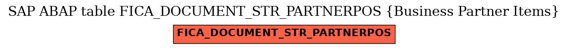 E-R Diagram for table FICA_DOCUMENT_STR_PARTNERPOS (Business Partner Items)