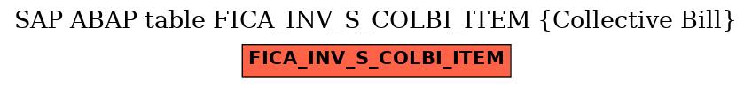 E-R Diagram for table FICA_INV_S_COLBI_ITEM (Collective Bill)