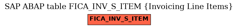 E-R Diagram for table FICA_INV_S_ITEM (Invoicing Line Items)