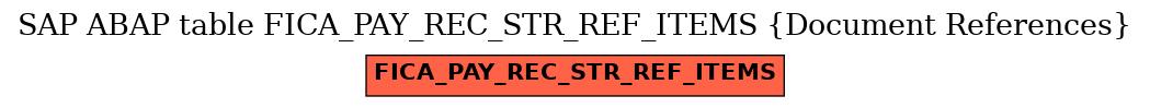 E-R Diagram for table FICA_PAY_REC_STR_REF_ITEMS (Document References)