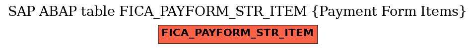 E-R Diagram for table FICA_PAYFORM_STR_ITEM (Payment Form Items)