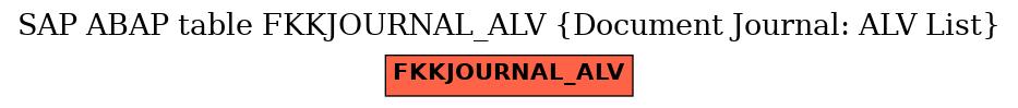 E-R Diagram for table FKKJOURNAL_ALV (Document Journal: ALV List)