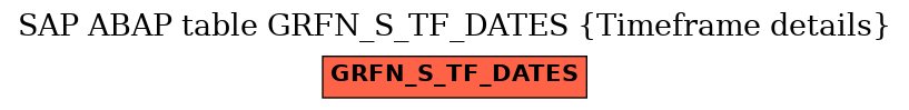 E-R Diagram for table GRFN_S_TF_DATES (Timeframe details)