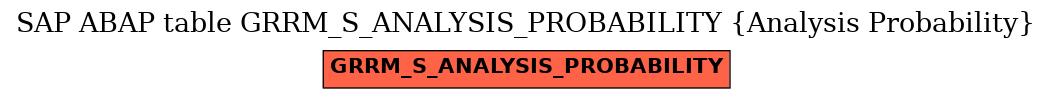 E-R Diagram for table GRRM_S_ANALYSIS_PROBABILITY (Analysis Probability)