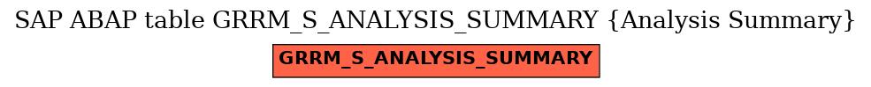 E-R Diagram for table GRRM_S_ANALYSIS_SUMMARY (Analysis Summary)