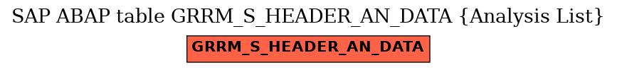 E-R Diagram for table GRRM_S_HEADER_AN_DATA (Analysis List)