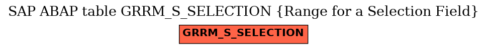 E-R Diagram for table GRRM_S_SELECTION (Range for a Selection Field)