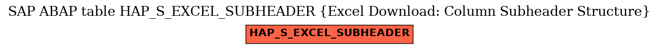 E-R Diagram for table HAP_S_EXCEL_SUBHEADER (Excel Download: Column Subheader Structure)