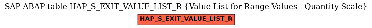 E-R Diagram for table HAP_S_EXIT_VALUE_LIST_R (Value List for Range Values - Quantity Scale)