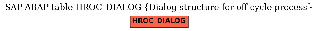 E-R Diagram for table HROC_DIALOG (Dialog structure for off-cycle process)