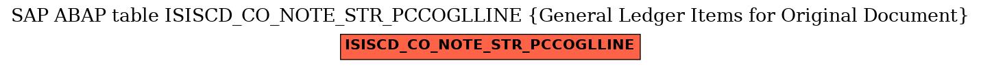 E-R Diagram for table ISISCD_CO_NOTE_STR_PCCOGLLINE (General Ledger Items for Original Document)