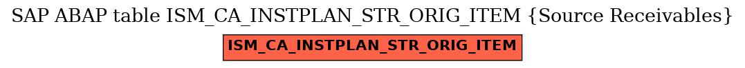E-R Diagram for table ISM_CA_INSTPLAN_STR_ORIG_ITEM (Source Receivables)
