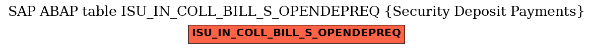 E-R Diagram for table ISU_IN_COLL_BILL_S_OPENDEPREQ (Security Deposit Payments)