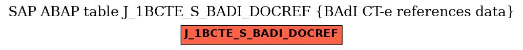 E-R Diagram for table J_1BCTE_S_BADI_DOCREF (BAdI CT-e references data)