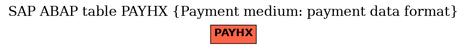 E-R Diagram for table PAYHX (Payment medium: payment data format)
