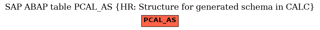 E-R Diagram for table PCAL_AS (HR: Structure for generated schema in CALC)