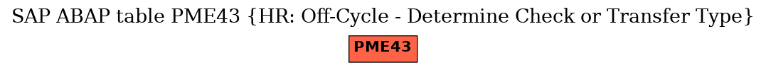 E-R Diagram for table PME43 (HR: Off-Cycle - Determine Check or Transfer Type)