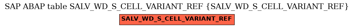 E-R Diagram for table SALV_WD_S_CELL_VARIANT_REF (SALV_WD_S_CELL_VARIANT_REF)