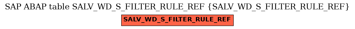 E-R Diagram for table SALV_WD_S_FILTER_RULE_REF (SALV_WD_S_FILTER_RULE_REF)