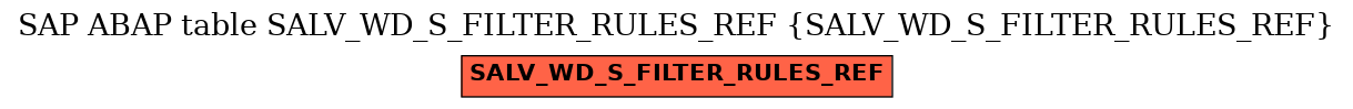 E-R Diagram for table SALV_WD_S_FILTER_RULES_REF (SALV_WD_S_FILTER_RULES_REF)