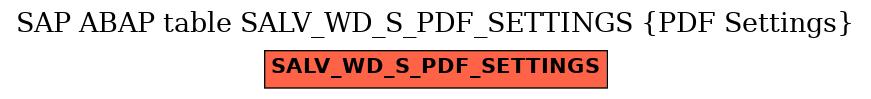 E-R Diagram for table SALV_WD_S_PDF_SETTINGS (PDF Settings)