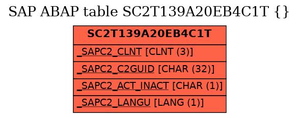 E-R Diagram for table SC2T139A20EB4C1T ( )