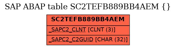 E-R Diagram for table SC2TEFB889BB4AEM ( )