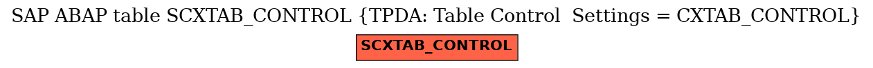E-R Diagram for table SCXTAB_CONTROL (TPDA: Table Control  Settings = CXTAB_CONTROL)