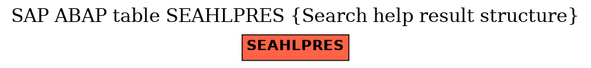 E-R Diagram for table SEAHLPRES (Search help result structure)