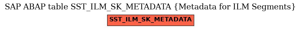 E-R Diagram for table SST_ILM_SK_METADATA (Metadata for ILM Segments)